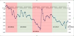FXグラフ
