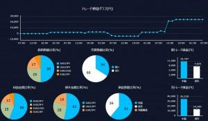 FX2週目グラフ
