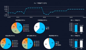FX3週目グラフ