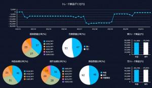 FX1週目グラフ